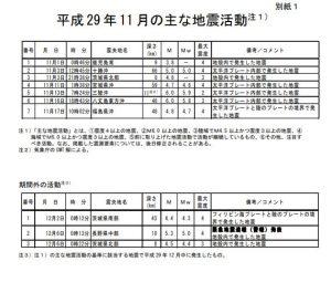 火の玉,火球,目撃情報,熊本地震,関係,正体,隕石
